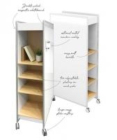 Huddle Double Whiteboard Mobile Storage Unit HUD180
